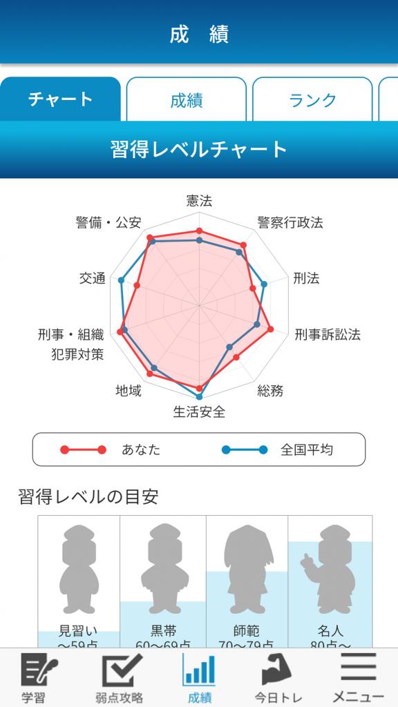 立花書房アプリ画面